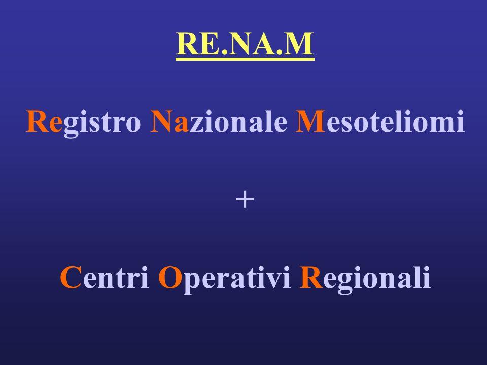 RE.NA.M Registro Nazionale Mesoteliomi + Centri Operativi Regionali