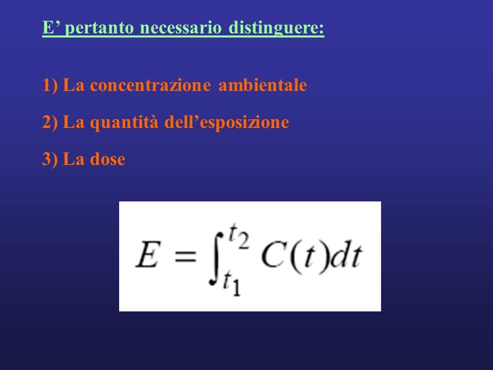 E pertanto necessario distinguere: 1) La concentrazione ambientale 2) La quantità dellesposizione 3) La dose