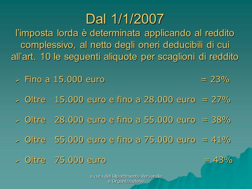 a cura del Dipartimento Personale e Organizzazione Dal 1/1/2007 limposta lorda è determinata applicando al reddito complessivo, al netto degli oneri deducibili di cui allart.