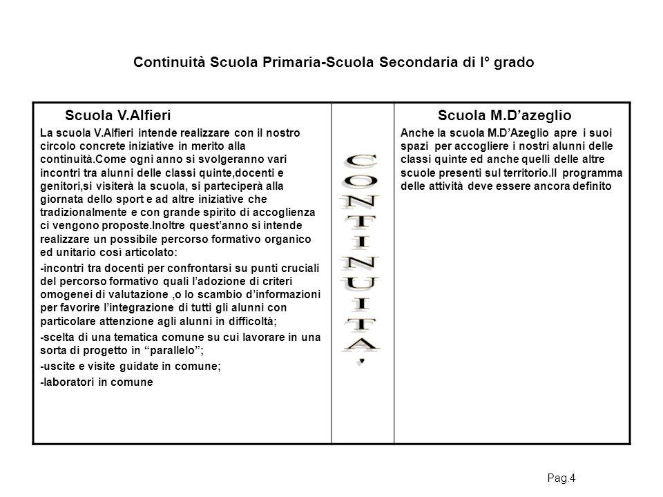 Continuità Scuola Primaria-Scuola Secondaria di I° grado Scuola V.Alfieri La scuola V.Alfieri intende realizzare con il nostro circolo concrete inizia