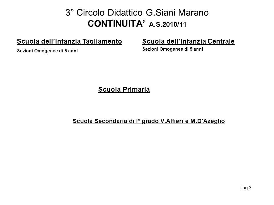 3° Circolo Didattico G.Siani Marano CONTINUITA A.S.2010/11 Scuola dellInfanzia Centrale Sezioni Omogenee di 5 anni Scuola Primaria Scuola Secondaria d