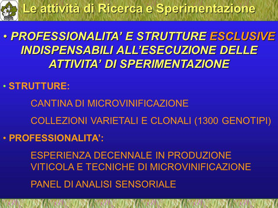 Le attività di Ricerca e Sperimentazione PROFESSIONALITA E STRUTTURE ESCLUSIVE PROFESSIONALITA E STRUTTURE ESCLUSIVE INDISPENSABILI ALLESECUZIONE DELLE ATTIVITA DI SPERIMENTAZIONE STRUTTURE: CANTINA DI MICROVINIFICAZIONE COLLEZIONI VARIETALI E CLONALI (1300 GENOTIPI) PROFESSIONALITA: ESPERIENZA DECENNALE IN PRODUZIONE VITICOLA E TECNICHE DI MICROVINIFICAZIONE PANEL DI ANALISI SENSORIALE
