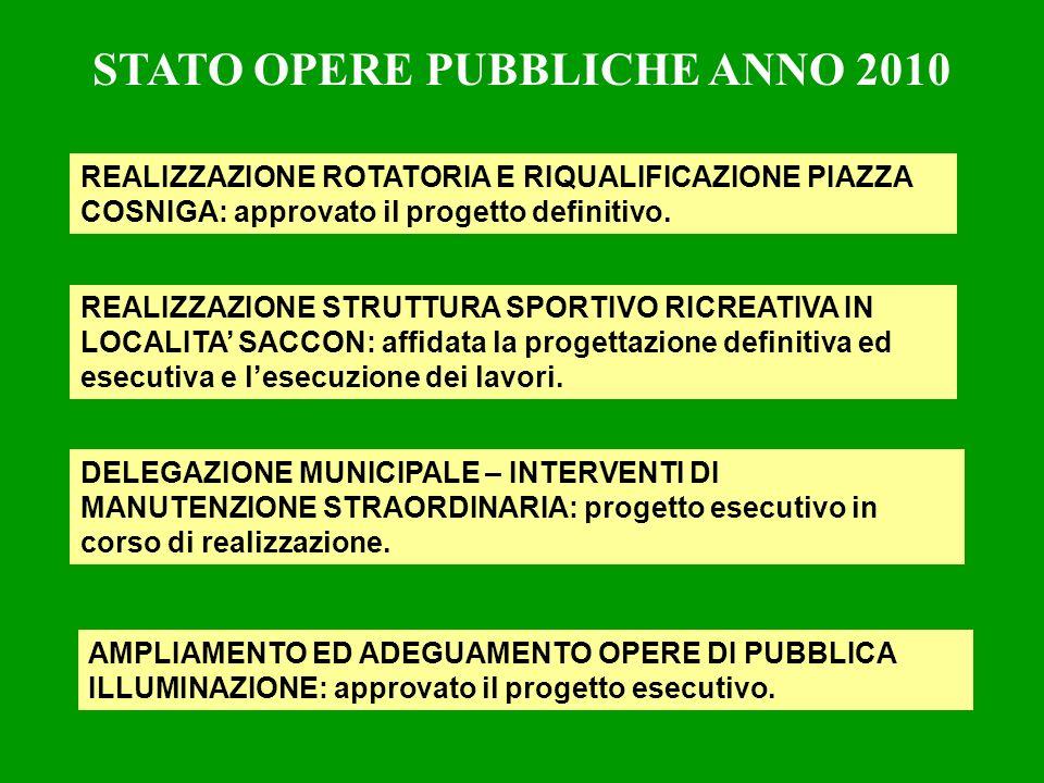STATO OPERE PUBBLICHE ANNO 2010 REALIZZAZIONE ROTATORIA E RIQUALIFICAZIONE PIAZZA COSNIGA: approvato il progetto definitivo. REALIZZAZIONE STRUTTURA S