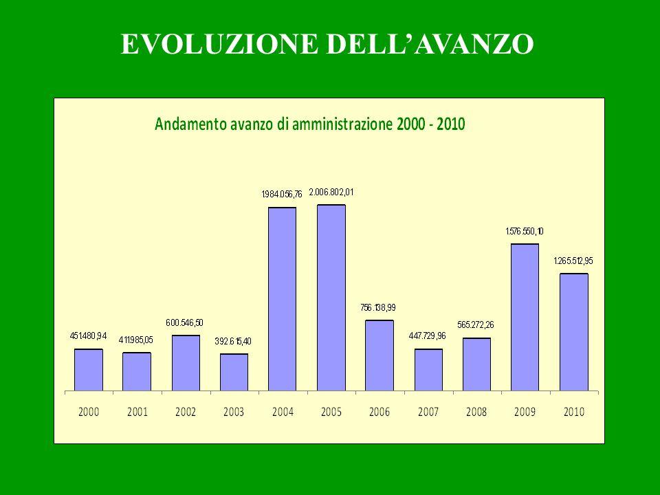 STATO OPERE PUBBLICHE ANNO 2010 REALIZZAZIONE ROTATORIA E RIQUALIFICAZIONE PIAZZA COSNIGA: approvato il progetto definitivo.