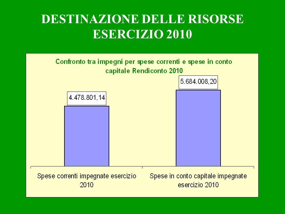 DESTINAZIONE DELLE RISORSE ESERCIZIO 2010