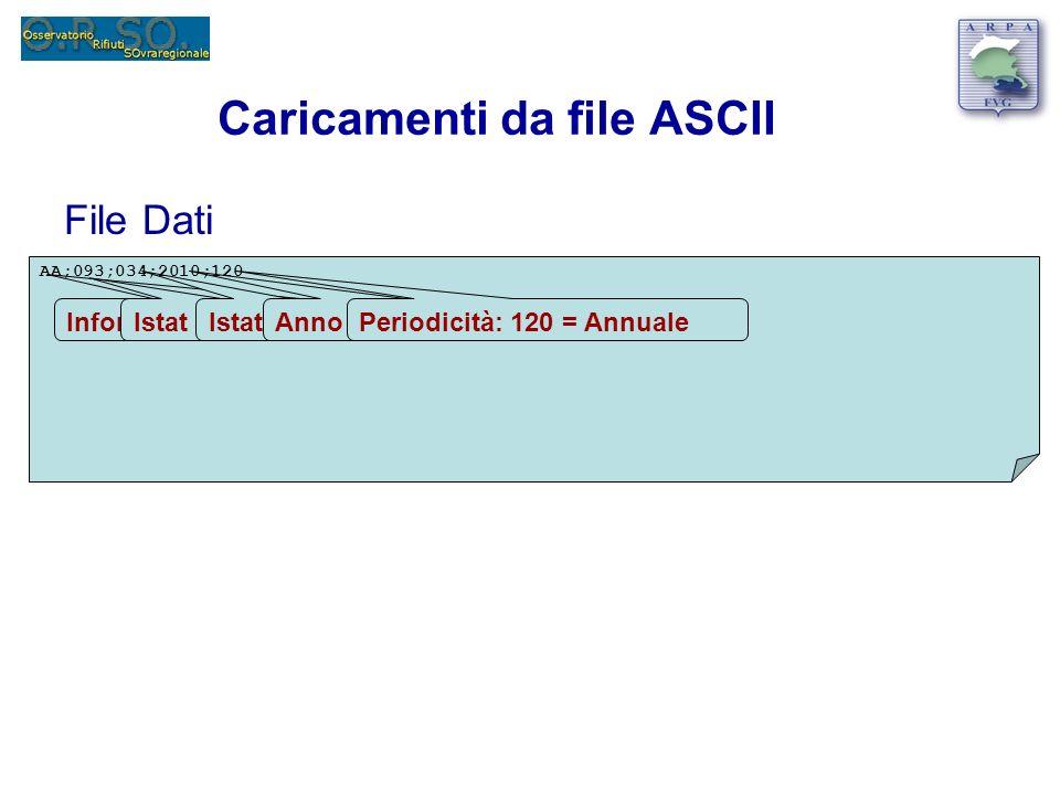 File Dati Caricamenti da file ASCII Informazioni generali sulla scheda Istat Provincia Istat Comune Anno di CompilazionePeriodicità: 120 = Annuale AA;093;034;2010;120