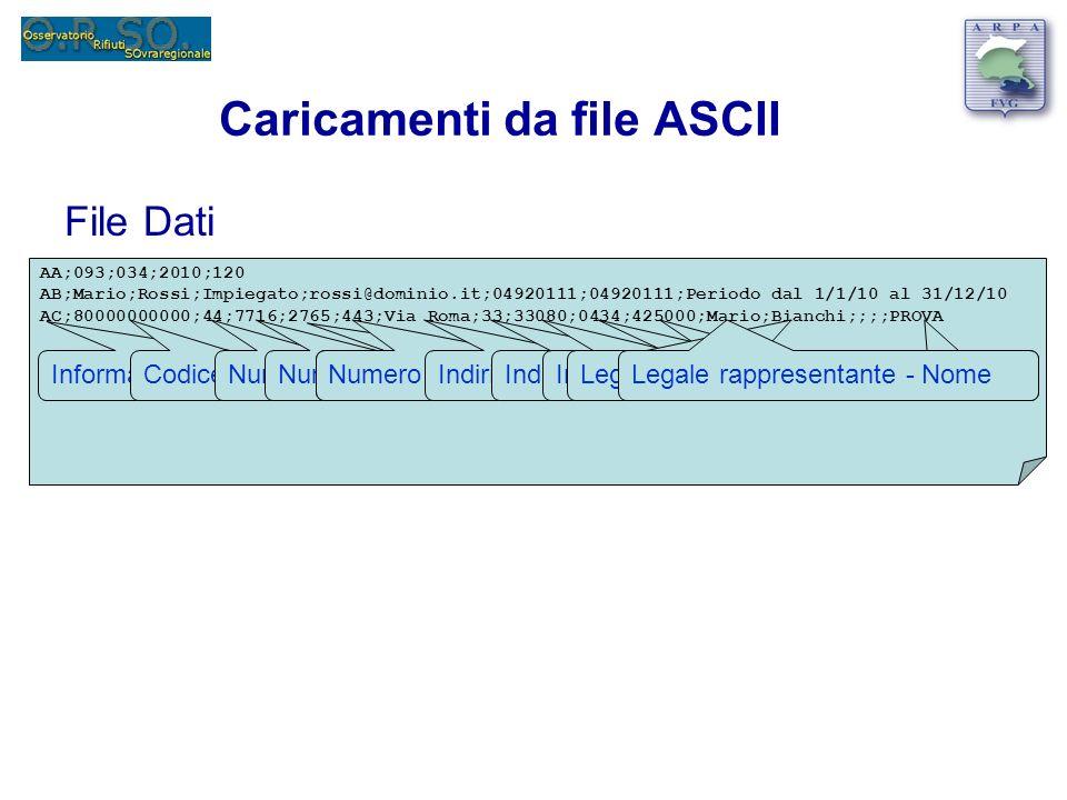 Caricamenti da file ASCII File Dati AA;093;034;2010;120 AB;Mario;Rossi;Impiegato;rossi@dominio.it;04920111;04920111;Periodo dal 1/1/10 al 31/12/10 AC;80000000000;44;7716;2765;443;Via Roma;33;33080;0434;425000;Mario;Bianchi;;;;PROVA Informazioni generali sul Comune Codice fiscaleNumero di addettiNumero di abitanti Numero di utenze domestiche Numero di utenze non domesticheIndirizzo - Via, piazza, …Indirizzo – Numero civicoIndirizzo – CAPTelefono - PrefissoTelefono - NumeroLegale rappresentante - CognomeNoteLegale rappresentante - Nome