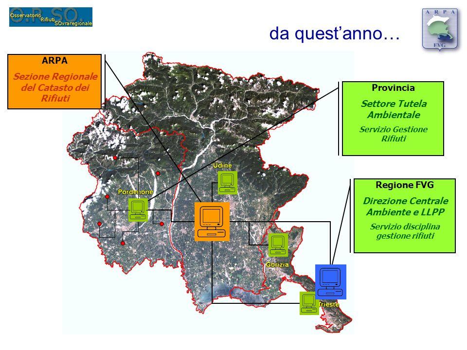 ARPA Sezione Regionale del Catasto dei Rifiuti Provincia Settore Tutela Ambientale Servizio Gestione Rifiuti Regione FVG Direzione Centrale Ambiente e LLPP Servizio disciplina gestione rifiuti da questanno…
