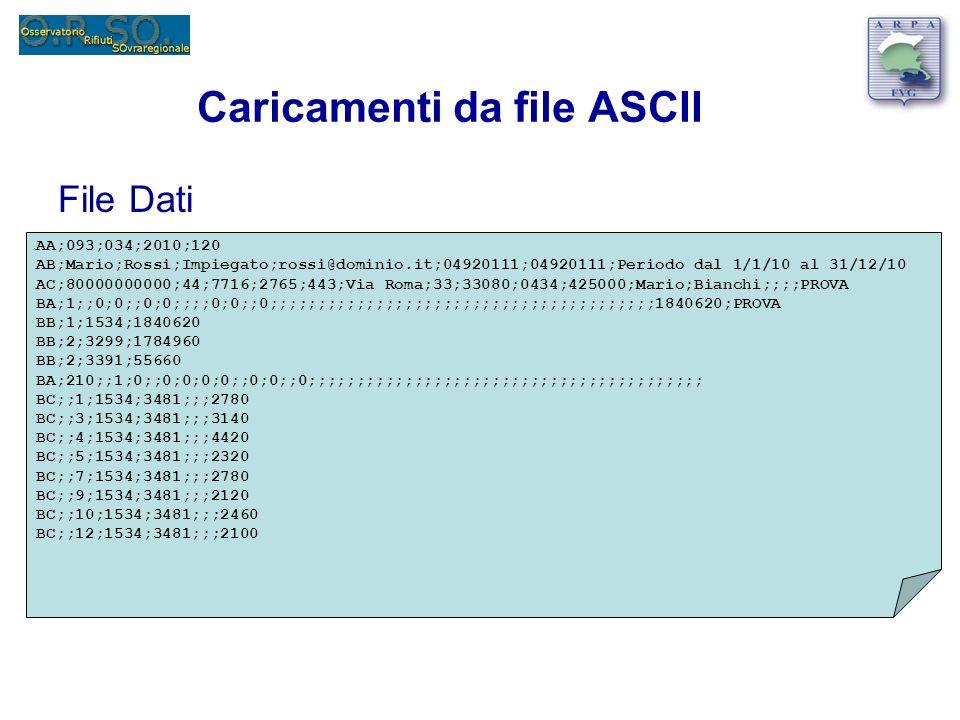 Caricamenti da file ASCII File Dati AA;093;034;2010;120 AB;Mario;Rossi;Impiegato;rossi@dominio.it;04920111;04920111;Periodo dal 1/1/10 al 31/12/10 AC;80000000000;44;7716;2765;443;Via Roma;33;33080;0434;425000;Mario;Bianchi;;;;PROVA BA;1;;0;0;;0;0;;;;0;0;;0;;;;;;;;;;;;;;;;;;;;;;;;;;;;;;;;;;;;;;;;1840620;PROVA BB;1;1534;1840620 BB;2;3299;1784960 BB;2;3391;55660 BA;210;;1;0;;0;0;0;0;;0;0;;0;;;;;;;;;;;;;;;;;;;;;;;;;;;;;;;;;;;;;;;;; BC;;1;1534;3481;;;2780 BC;;3;1534;3481;;;3140 BC;;4;1534;3481;;;4420 BC;;5;1534;3481;;;2320 BC;;7;1534;3481;;;2780 BC;;9;1534;3481;;;2120 BC;;10;1534;3481;;;2460 BC;;12;1534;3481;;;2100