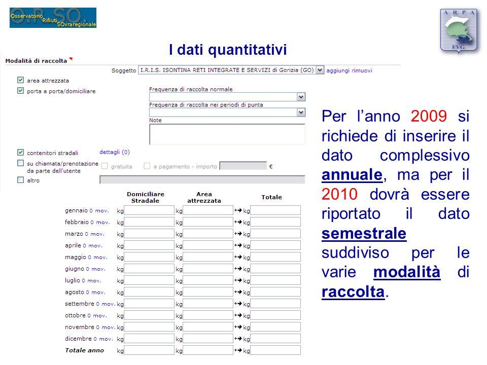 I dati quantitativi Per lanno 2009 si richiede di inserire il dato complessivo annuale, ma per il 2010 dovrà essere riportato il dato semestrale suddiviso per le varie modalità di raccolta.