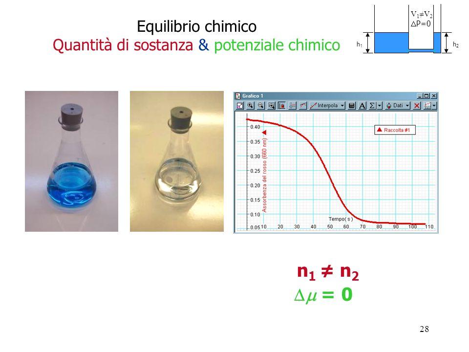 28 n 1 n 2 = 0 Equilibrio chimico Quantità di sostanza & potenziale chimico V 1 V 2 P=0 h1h1 h2h2