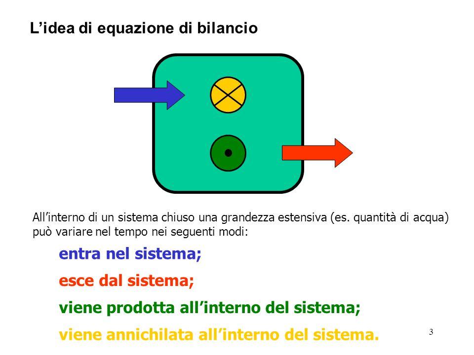 3 Allinterno di un sistema chiuso una grandezza estensiva (es.