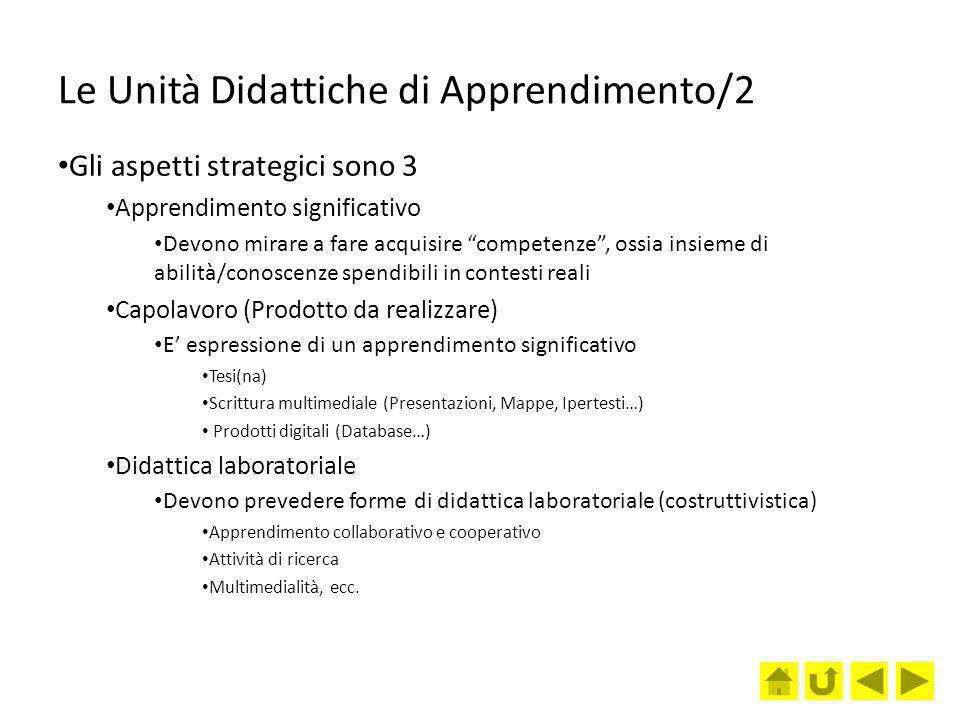 Le Unità Didattiche di Apprendimento/2 Gli aspetti strategici sono 3 Apprendimento significativo Devono mirare a fare acquisire competenze, ossia insi