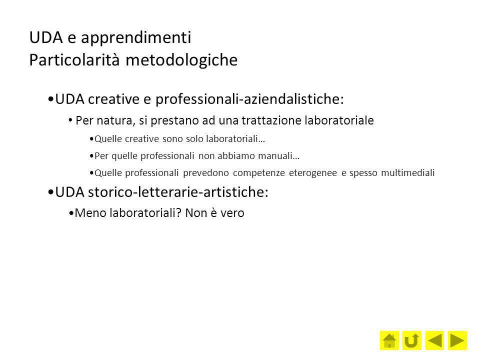 UDA e apprendimenti Particolarità metodologiche UDA creative e professionali-aziendalistiche: Per natura, si prestano ad una trattazione laboratoriale