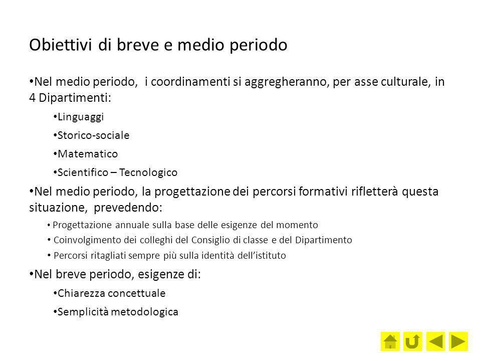 Obiettivi di breve e medio periodo Nel medio periodo, i coordinamenti si aggregheranno, per asse culturale, in 4 Dipartimenti: Linguaggi Storico-socia