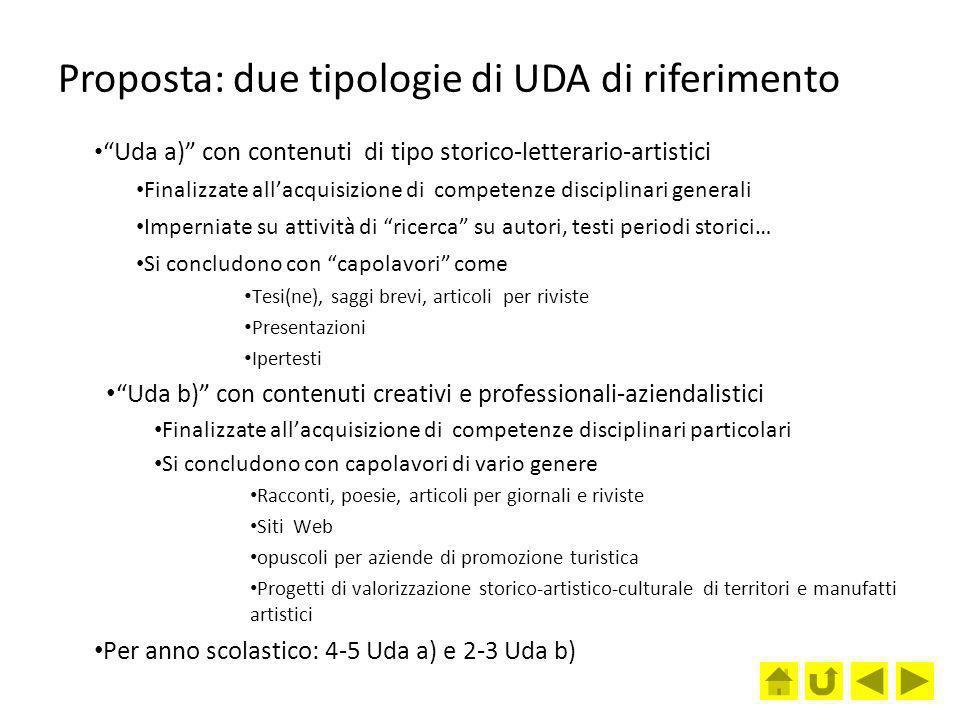 Proposta: due tipologie di UDA di riferimento Uda a) con contenuti di tipo storico-letterario-artistici Finalizzate allacquisizione di competenze disc
