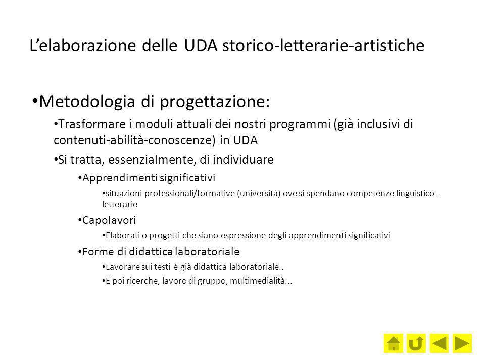 Lelaborazione delle UDA storico-letterarie-artistiche Metodologia di progettazione: Trasformare i moduli attuali dei nostri programmi (già inclusivi d