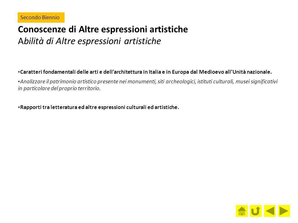 Conoscenze di Altre espressioni artistiche Abilità di Altre espressioni artistiche Caratteri fondamentali delle arti e dellarchitettura in Italia e in