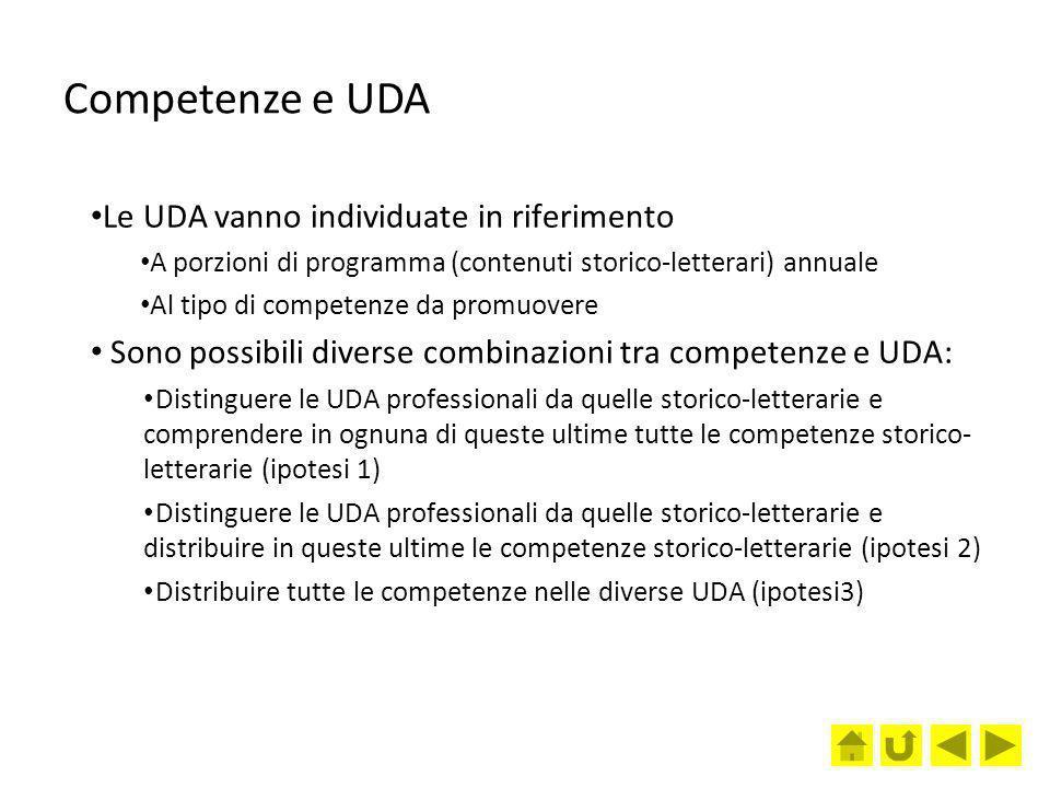 Competenze e UDA Le UDA vanno individuate in riferimento A porzioni di programma (contenuti storico-letterari) annuale Al tipo di competenze da promuo