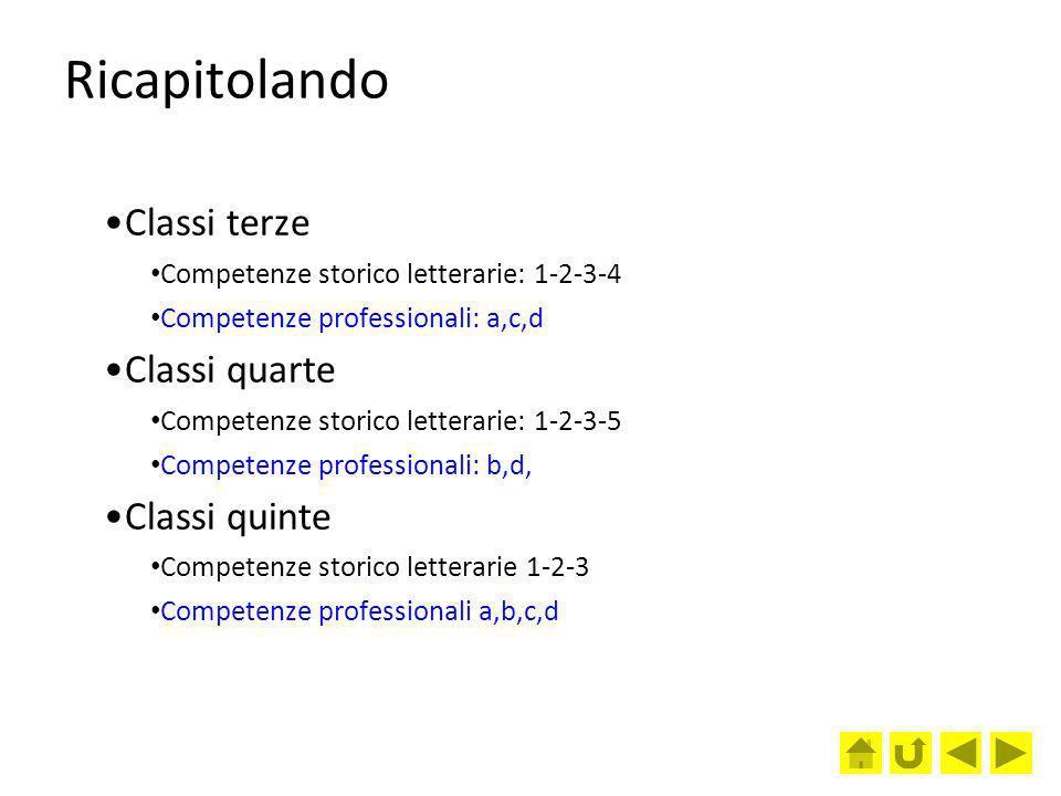 Ricapitolando Classi terze Competenze storico letterarie: 1-2-3-4 Competenze professionali: a,c,d Classi quarte Competenze storico letterarie: 1-2-3-5