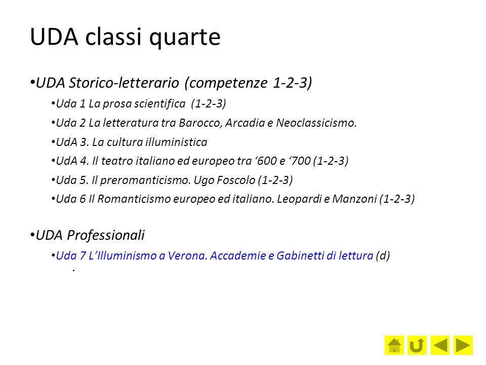 UDA classi quarte UDA Storico-letterario (competenze 1-2-3) Uda 1 La prosa scientifica (1-2-3) Uda 2 La letteratura tra Barocco, Arcadia e Neoclassici