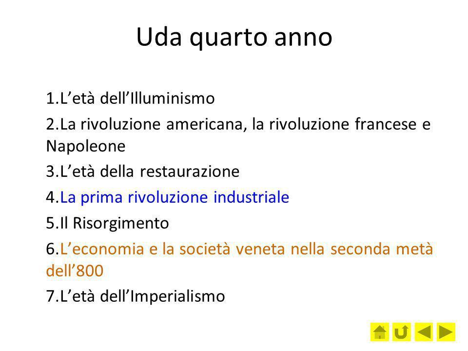 Uda quarto anno 1.Letà dellIlluminismo 2.La rivoluzione americana, la rivoluzione francese e Napoleone 3.Letà della restaurazione 4.La prima rivoluzio