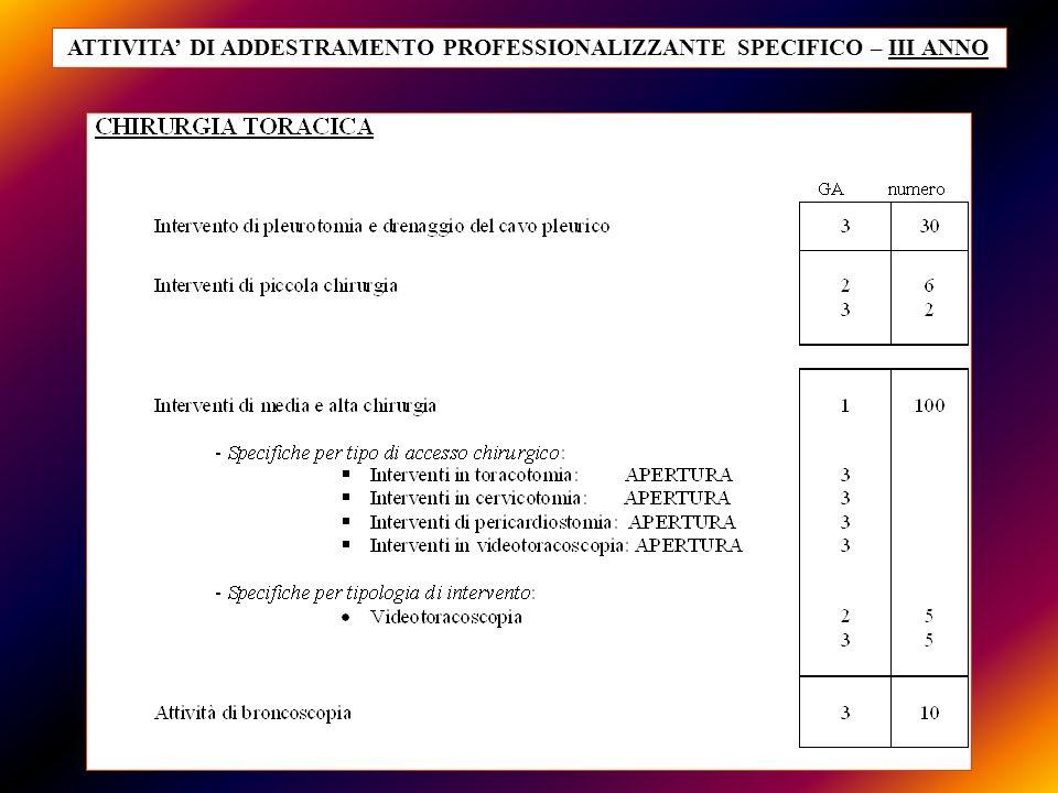 ATTIVITA DI ADDESTRAMENTO PROFESSIONALIZZANTE SPECIFICO – III ANNO
