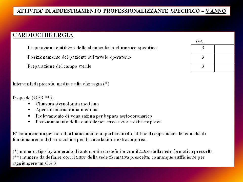 ATTIVITA DI ADDESTRAMENTO PROFESSIONALIZZANTE SPECIFICO – V ANNO