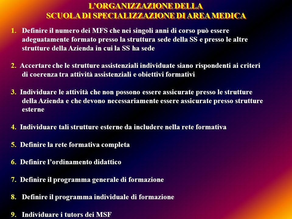 LORGANIZZAZIONE DELLA SCUOLA DI SPECIALIZZAZIONE DI AREA MEDICA LORGANIZZAZIONE DELLA SCUOLA DI SPECIALIZZAZIONE DI AREA MEDICA 1.Definire il numero d