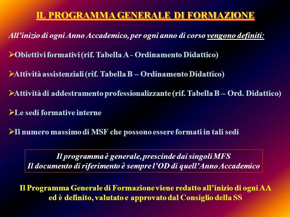 IL PROGRAMMA GENERALE DI FORMAZIONE Allinizio di ogni Anno Accademico, per ogni anno di corso vengono definiti: Obiettivi formativi (rif. Tabella A -