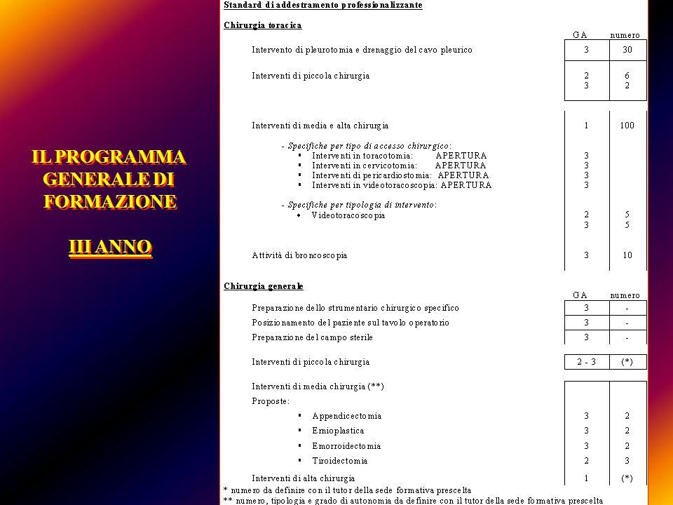 IL PROGRAMMA GENERALE DI FORMAZIONE III ANNO IL PROGRAMMA GENERALE DI FORMAZIONE III ANNO