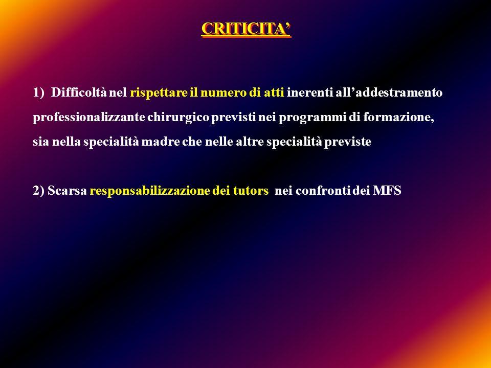 CRITICITA 1)Difficoltà nel rispettare il numero di atti inerenti alladdestramento professionalizzante chirurgico previsti nei programmi di formazione,