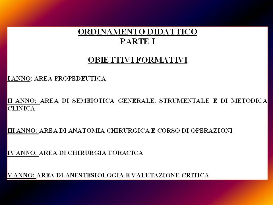 CHIRURGIA TORACICAACCESSO 1.PER I LAUREATI SPECIALISTI IN MEDICINA E CHIRURGIA (CLASSE 46/S) 2.