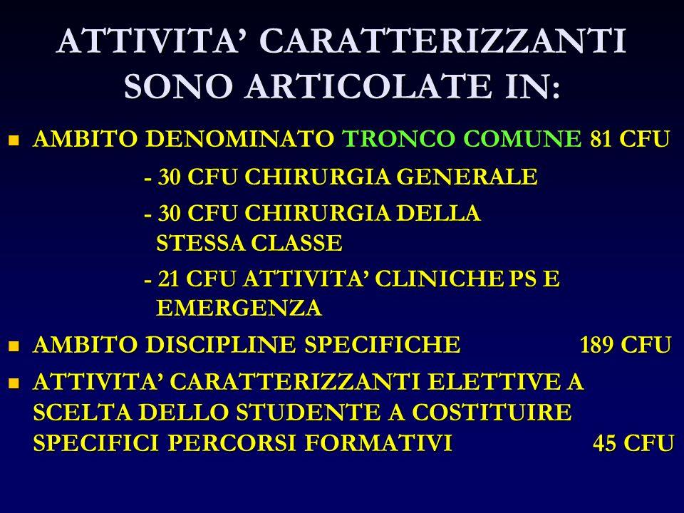 ATTIVITA CARATTERIZZANTI SONO ARTICOLATE IN: AMBITO DENOMINATO TRONCO COMUNE 81 CFU AMBITO DENOMINATO TRONCO COMUNE 81 CFU - 30 CFU CHIRURGIA GENERALE