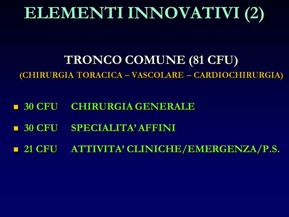 TRONCO COMUNE (81 CFU) (CHIRURGIA TORACICA – VASCOLARE – CARDIOCHIRURGIA) 30 CFUCHIRURGIA GENERALE 30 CFUCHIRURGIA GENERALE 30 CFUSPECIALITA AFFINI 30