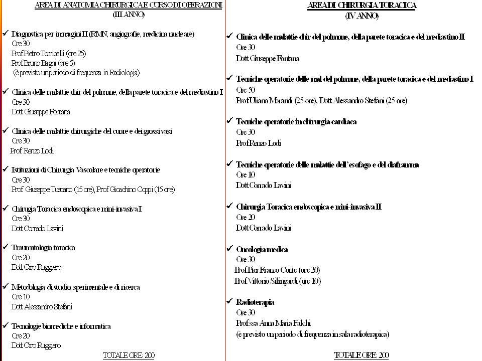 ELEMENTI INNOVATIVI (1) INTRODUZIONE DEI CFU (CREDITI FORMATIVI UNIVERSITARI).