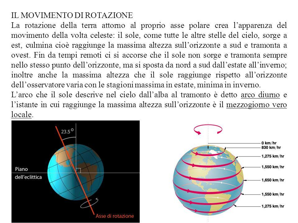IL MOVIMENTO DI ROTAZIONE La rotazione della terra attorno al proprio asse polare crea lapparenza del movimento della volta celeste: il sole, come tut