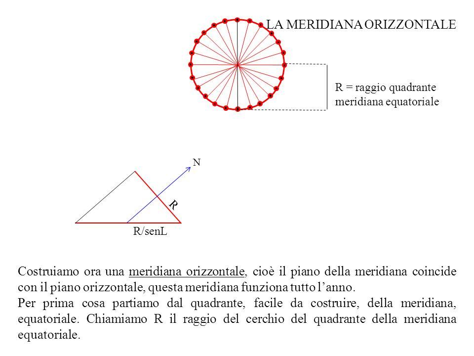 Costruiamo ora una meridiana orizzontale, cioè il piano della meridiana coincide con il piano orizzontale, questa meridiana funziona tutto lanno. Per