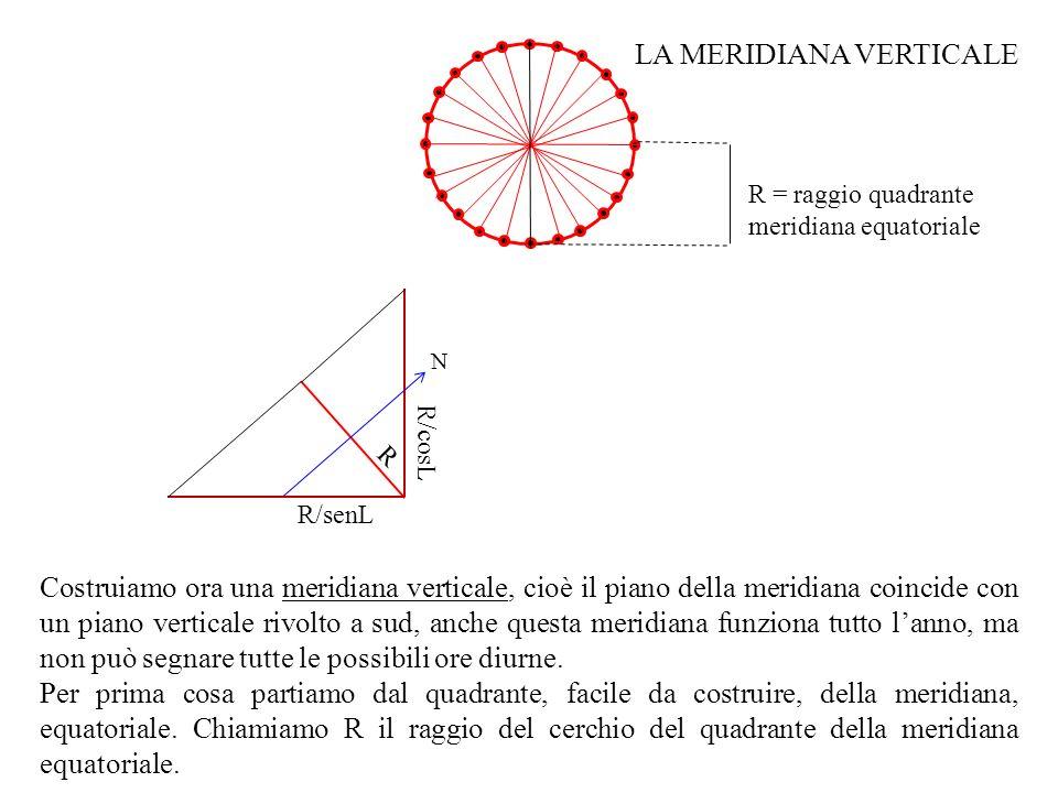 Costruiamo ora una meridiana verticale, cioè il piano della meridiana coincide con un piano verticale rivolto a sud, anche questa meridiana funziona t