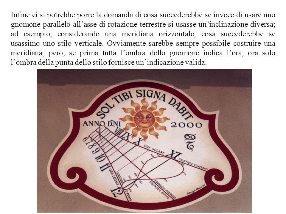 Infine ci si potrebbe porre la domanda di cosa succederebbe se invece di usare uno gnomone parallelo allasse di rotazione terrestre si usasse uninclin