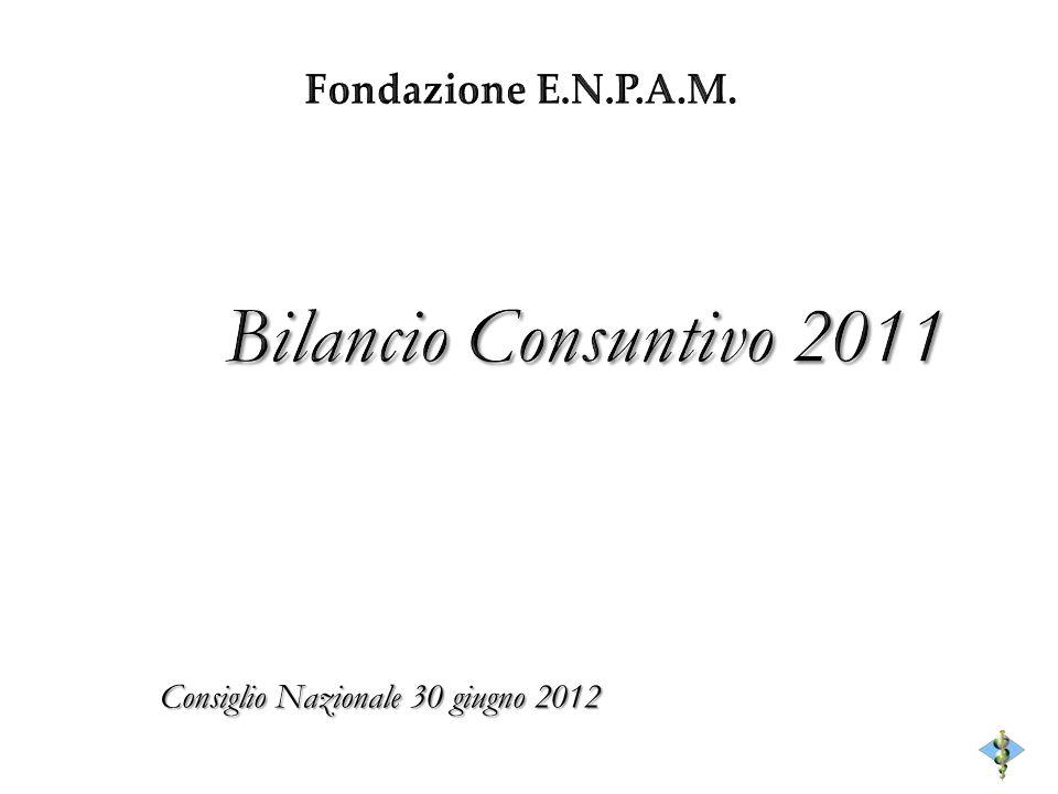 PATRIMONIO IMMOBILIARE I valori di bilancio degli immobili confrontati con i valori di mercato hanno determinato una plusvalenza NON iscrivibile di oltre 1.900 milioni di euro 22