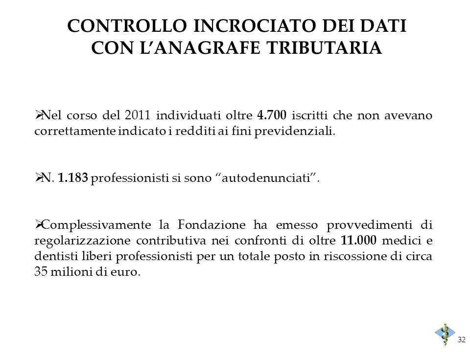 CONTROLLO INCROCIATO DEI DATI CON LANAGRAFE TRIBUTARIA Nel corso del 2011 individuati oltre 4.700 iscritti che non avevano correttamente indicato i re