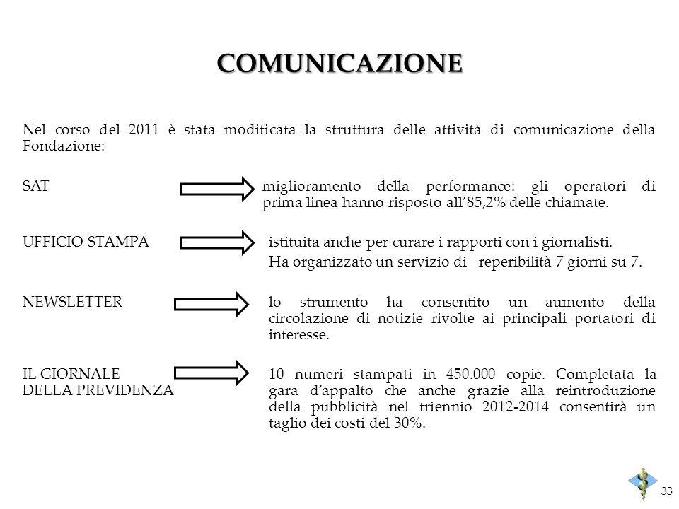 COMUNICAZIONE Nel corso del 2011 è stata modificata la struttura delle attività di comunicazione della Fondazione: SATmiglioramento della performance: gli operatori di prima linea hanno risposto all85,2% delle chiamate.