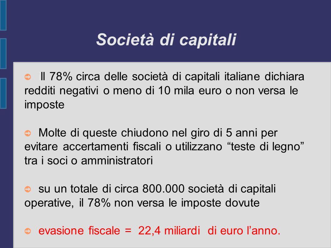 Società di capitali ill 78% circa delle società di capitali italiane dichiara redditi negativi o meno di 10 mila euro o non versa le imposte Molte di