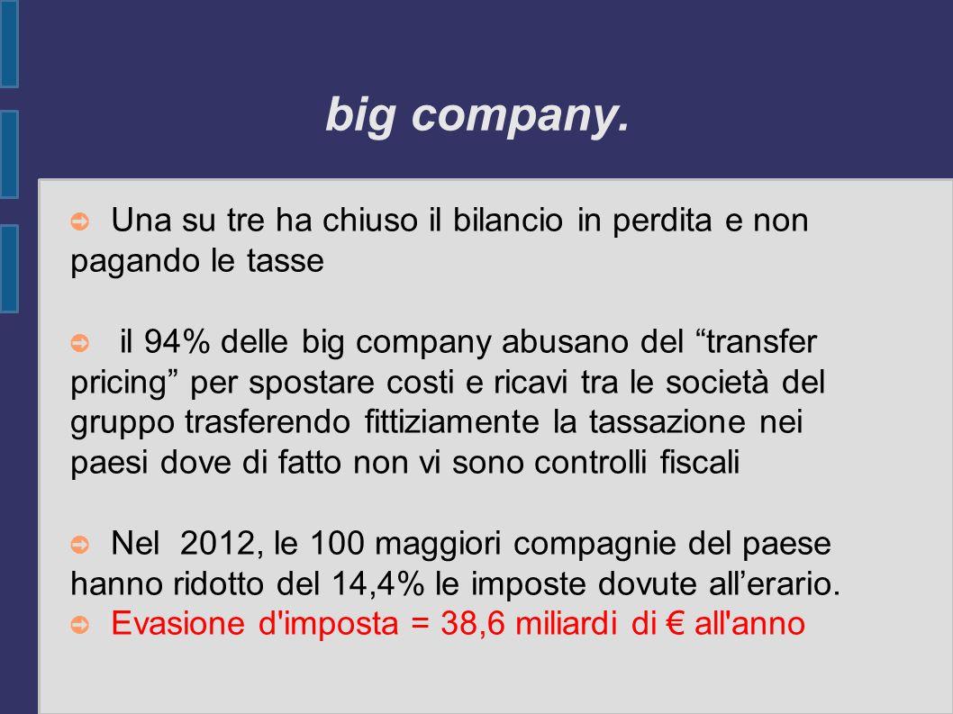 big company. Una su tre ha chiuso il bilancio in perdita e non pagando le tasse il 94% delle big company abusano del transfer pricing per spostare cos