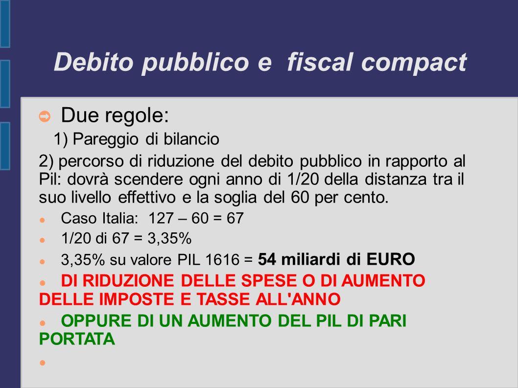 Debito pubblico e fiscal compact Due regole: 1) Pareggio di bilancio 2) percorso di riduzione del debito pubblico in rapporto al Pil: dovrà scendere o