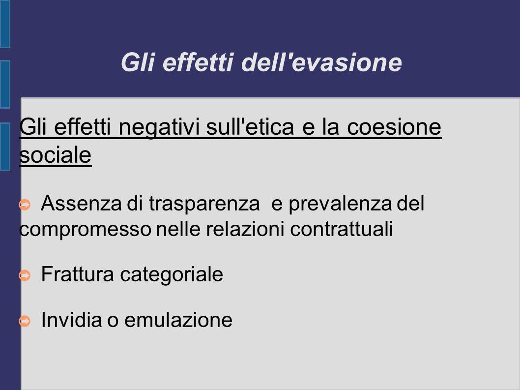 Gli effetti dell'evasione Gli effetti negativi sull'etica e la coesione sociale Assenza di trasparenza e prevalenza del compromesso nelle relazioni co