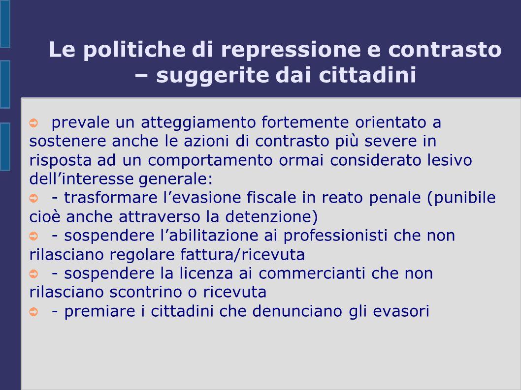 Le politiche di repressione e contrasto – suggerite dai cittadini prevale un atteggiamento fortemente orientato a sostenere anche le azioni di contras