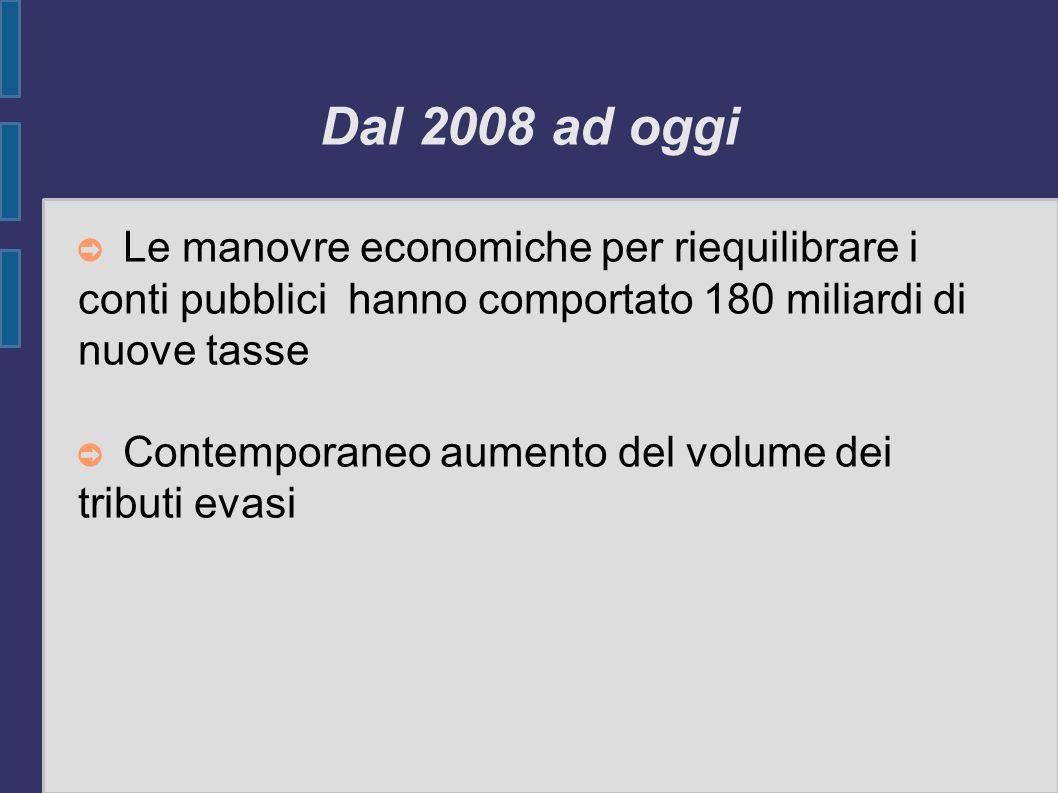 Dal 2008 ad oggi Le manovre economiche per riequilibrare i conti pubblici hanno comportato 180 miliardi di nuove tasse Contemporaneo aumento del volum