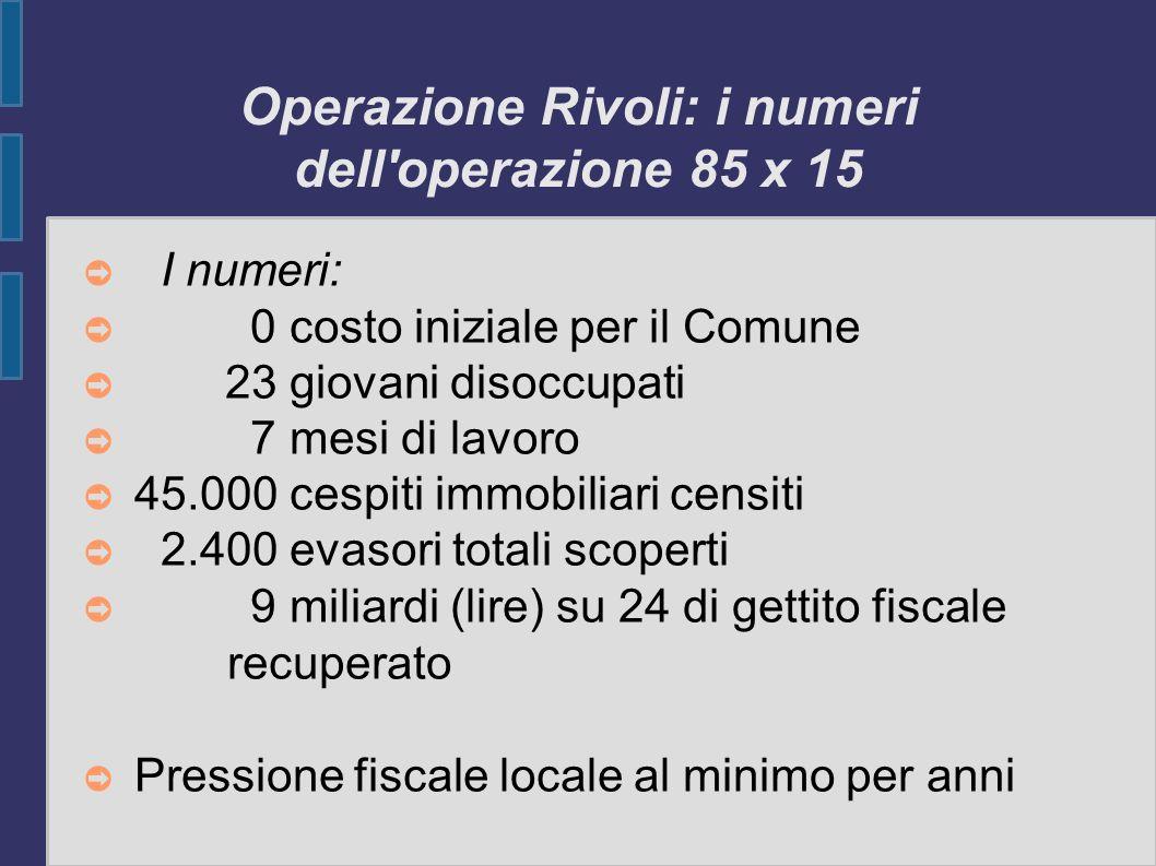 Operazione Rivoli: i numeri dell'operazione 85 x 15 I numeri: 0 costo iniziale per il Comune 23 giovani disoccupati 7 mesi di lavoro 45.000 cespiti im